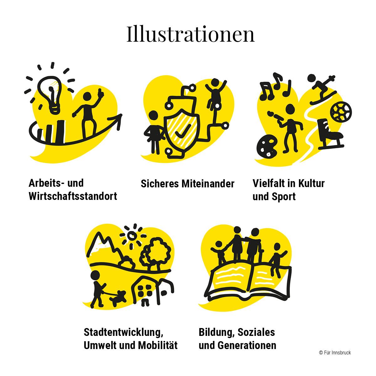 Illustrationen zu 5 verschiedenen Themen
